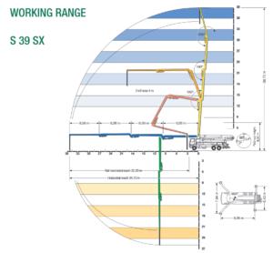 Pracovní diagram S39 SX EN